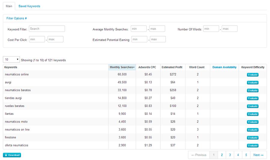 Datos de Keyword Revealer
